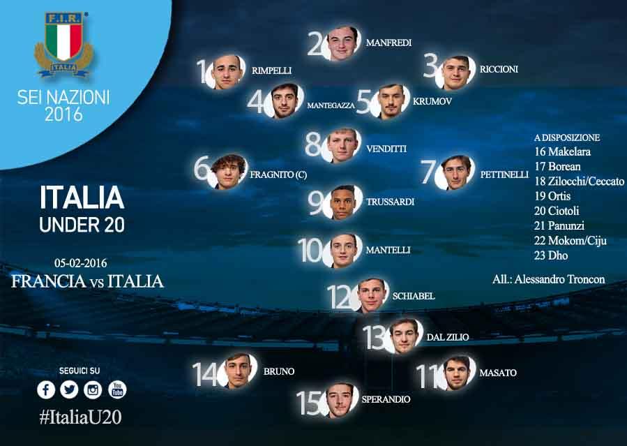 Italia Under 20 per il Sei Nazioni 2016
