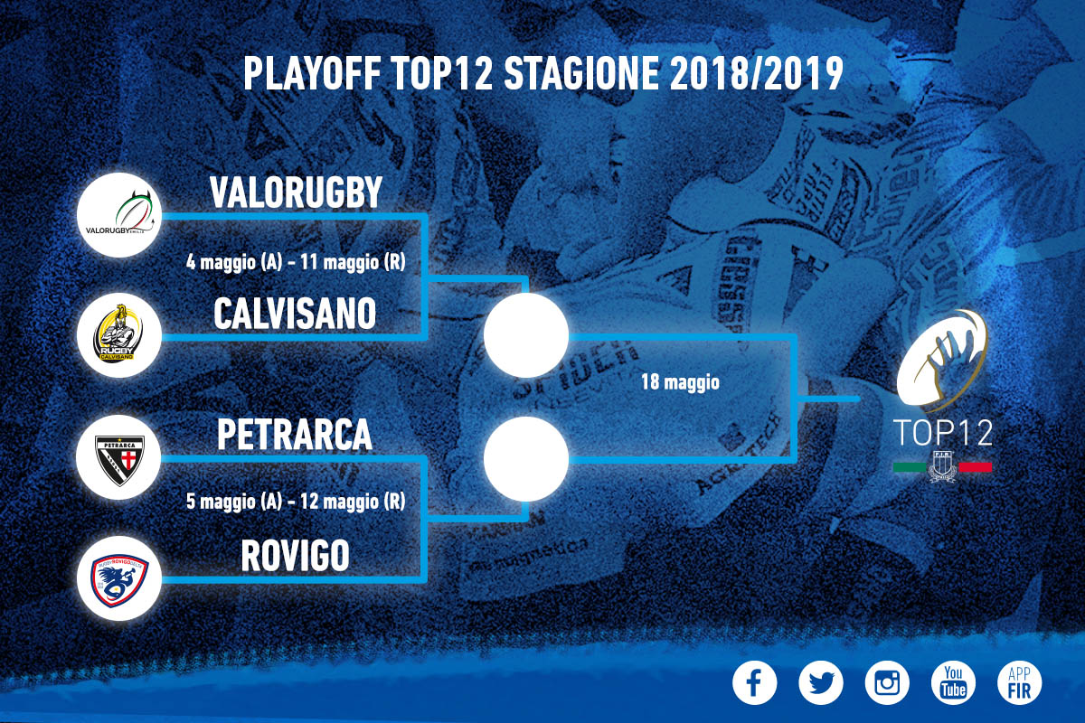 griglia playoff top12 2018-19
